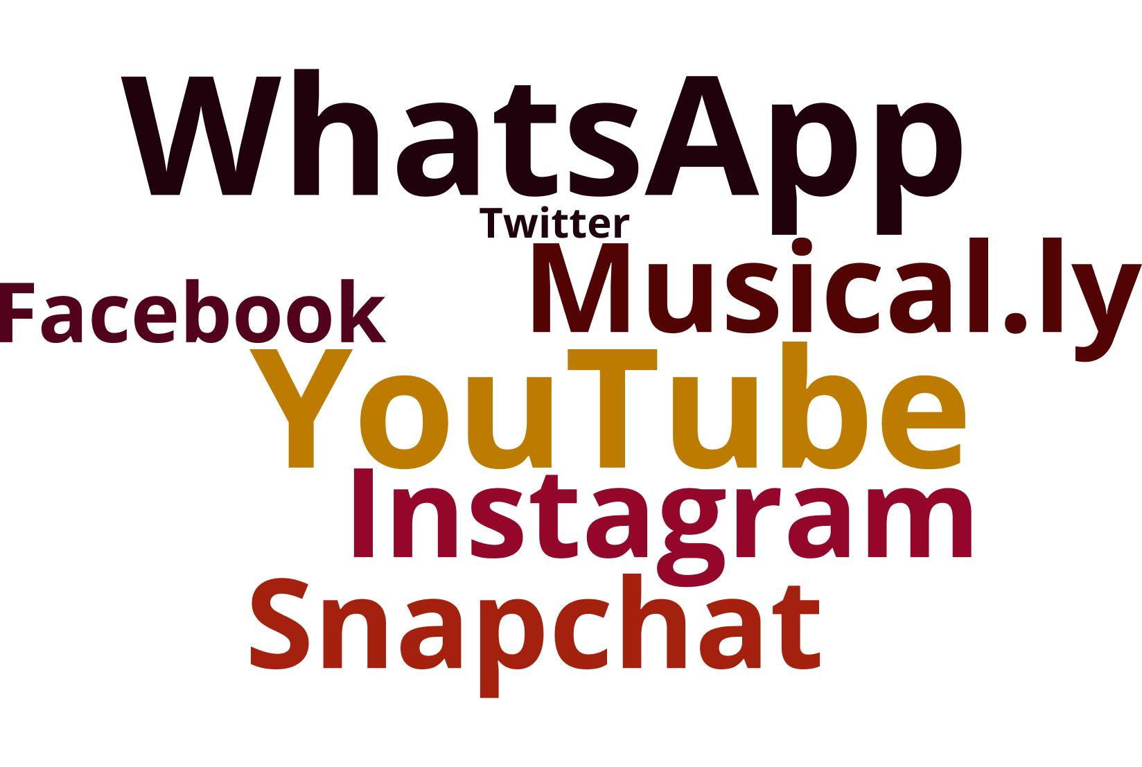 Wie funktioniert … Snapchat?